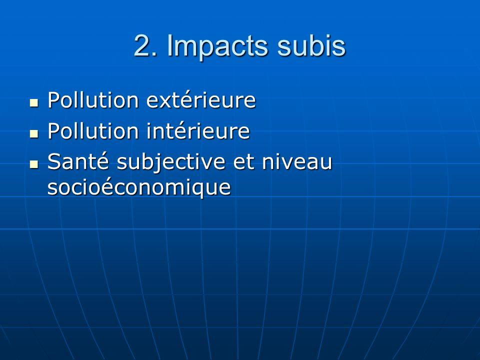 2. Impacts subis Pollution extérieure Pollution intérieure