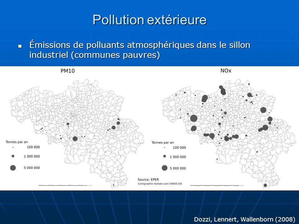Pollution extérieure Émissions de polluants atmosphériques dans le sillon industriel (communes pauvres)
