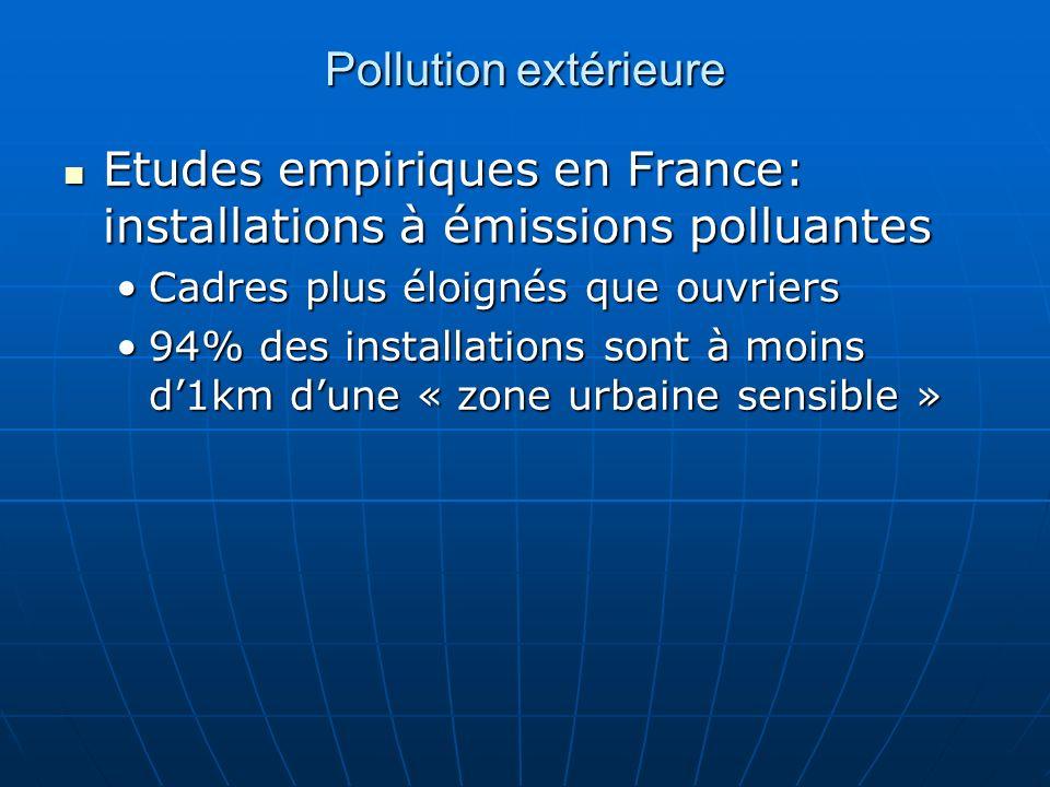 Etudes empiriques en France: installations à émissions polluantes