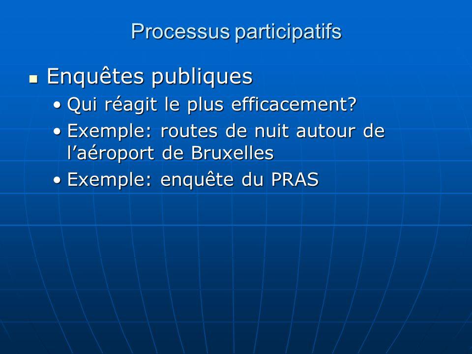 Processus participatifs