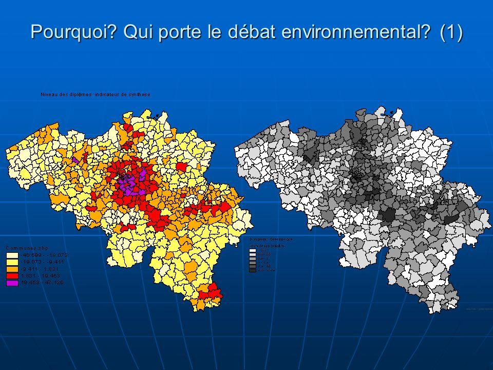 Pourquoi Qui porte le débat environnemental (1)