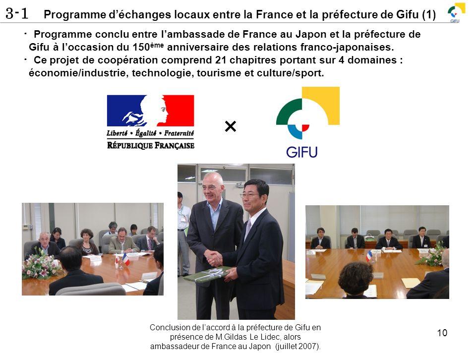3-1 Programme d'échanges locaux entre la France et la préfecture de Gifu (1)