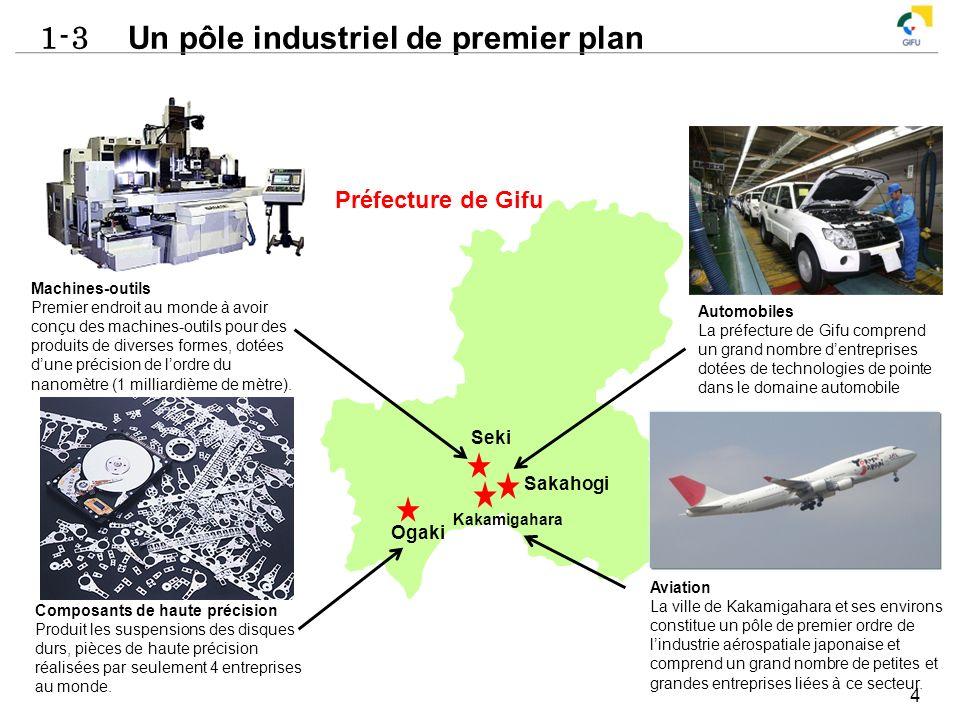 1-3 Un pôle industriel de premier plan