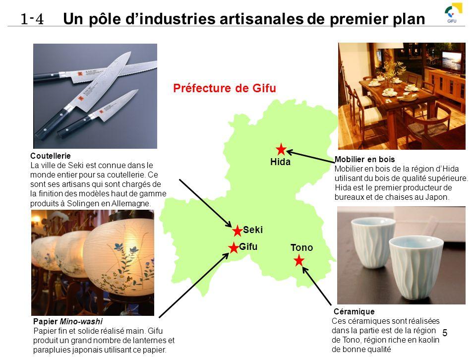 1-4 Un pôle d'industries artisanales de premier plan