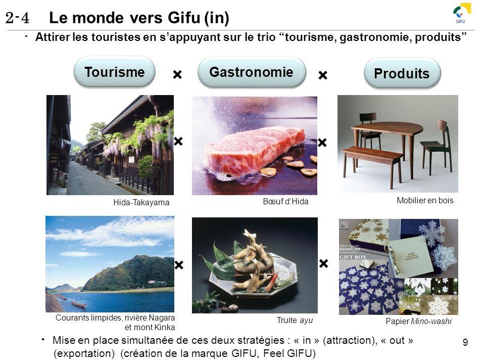 × × × × × × 2-4 Le monde vers Gifu (in) Tourisme Gastronomie Produits