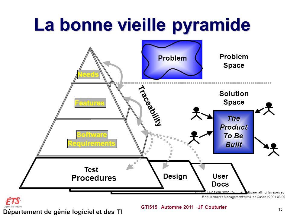 La bonne vieille pyramide