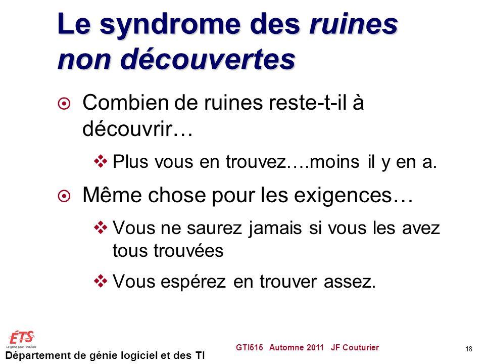Le syndrome des ruines non découvertes