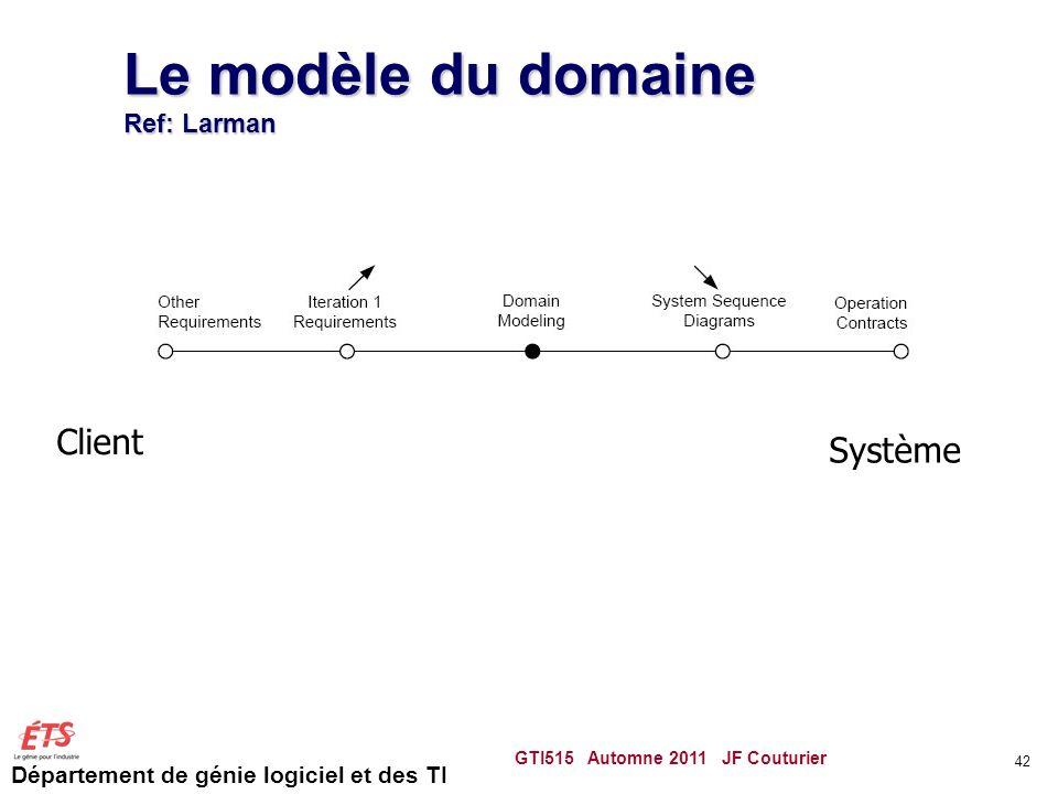 Le modèle du domaine Ref: Larman