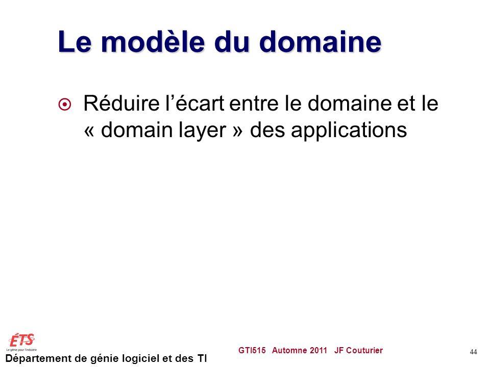 Le modèle du domaine Réduire l'écart entre le domaine et le « domain layer » des applications.