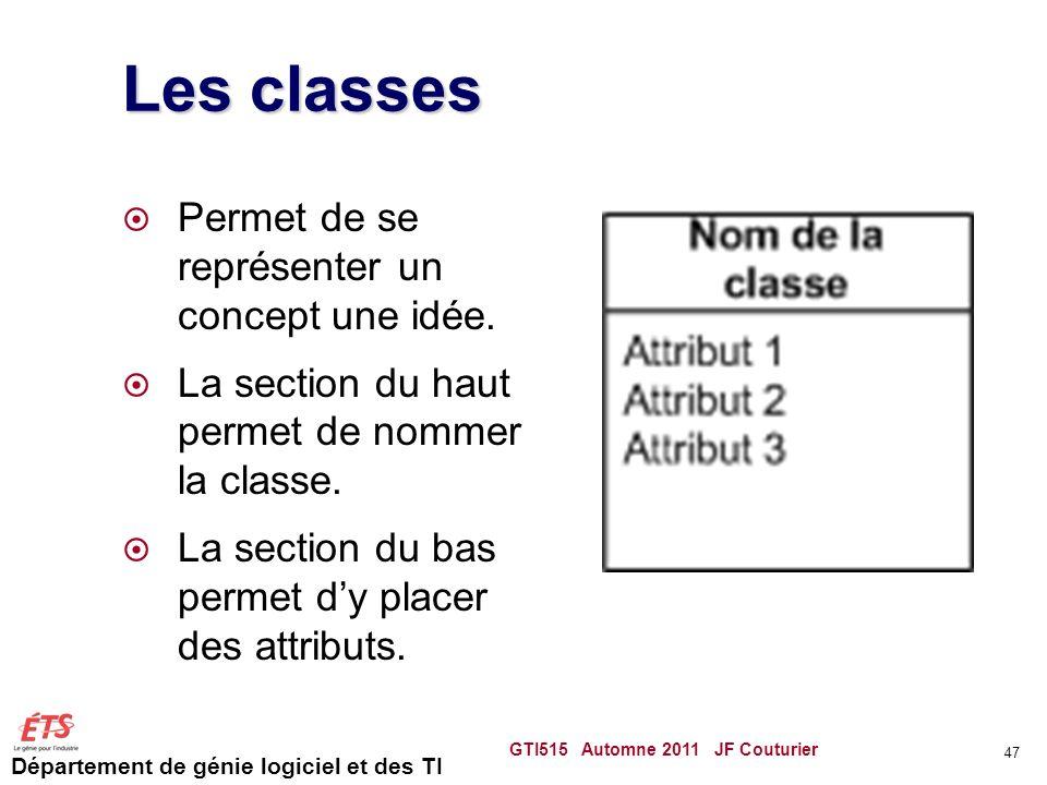 Les classes Permet de se représenter un concept une idée.