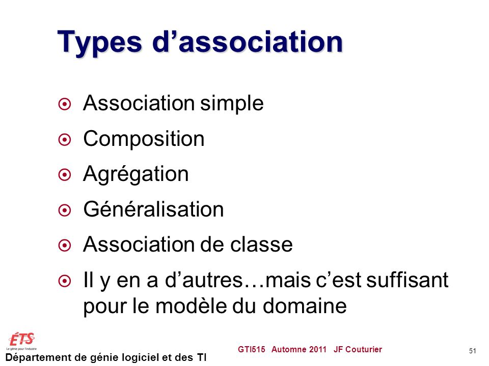 Types d'association Association simple Composition Agrégation