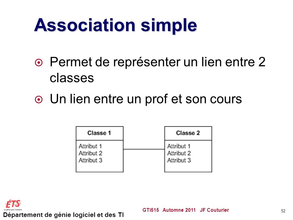 Association simple Permet de représenter un lien entre 2 classes