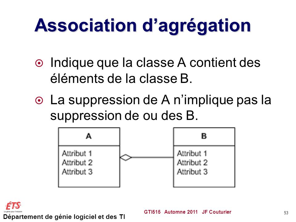 Association d'agrégation
