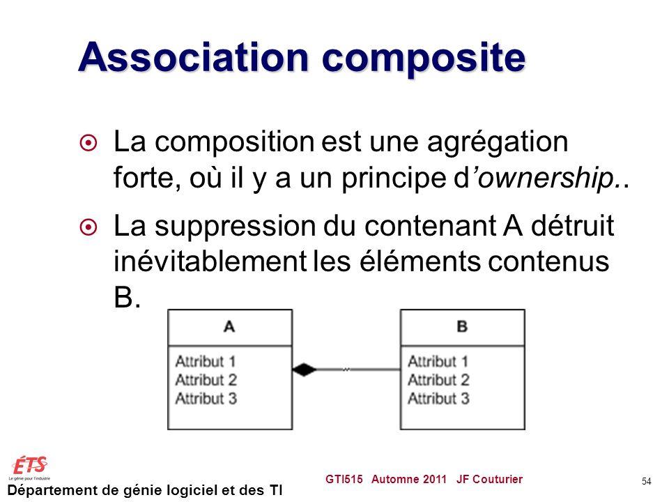 Association composite