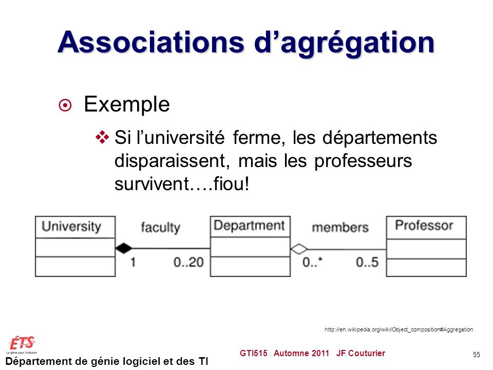 Associations d'agrégation
