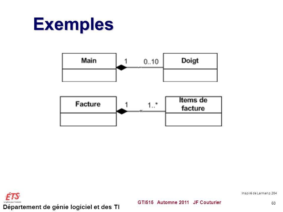 Exemples Inspiré de Larman p.264 GTI515 Automne 2011 JF Couturier
