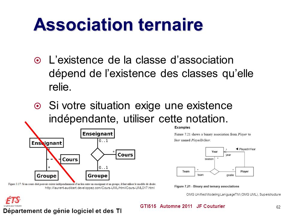Association ternaire L'existence de la classe d'association dépend de l'existence des classes qu'elle relie.