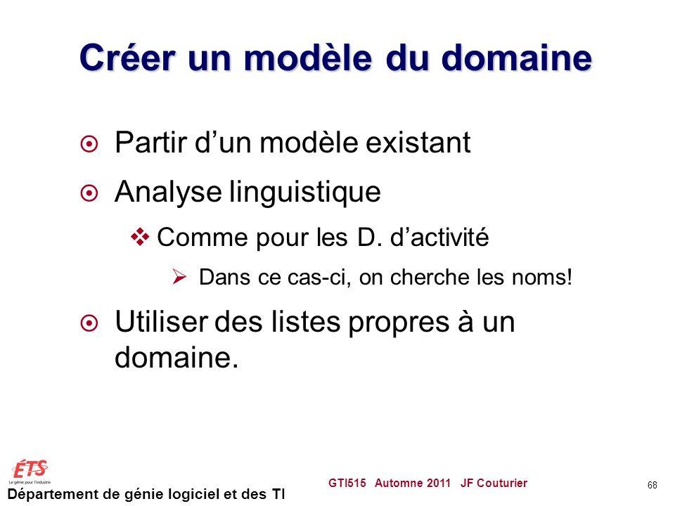 Créer un modèle du domaine