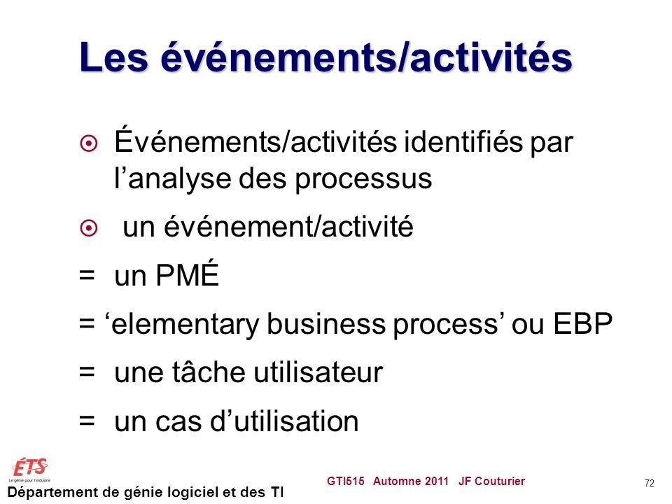 Les événements/activités