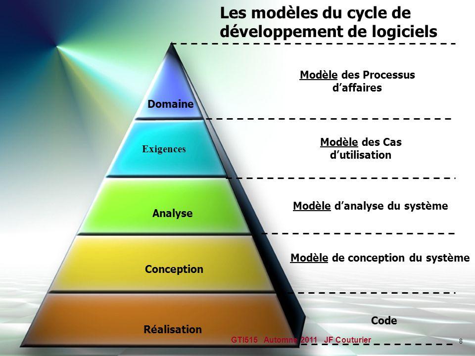 Les modèles du cycle de développement de logiciels