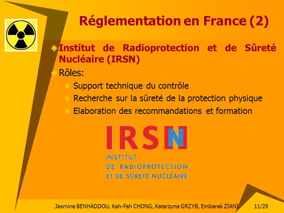 Réglementation en France (2)