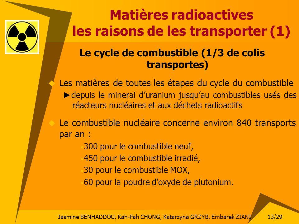 Matières radioactives les raisons de les transporter (1)
