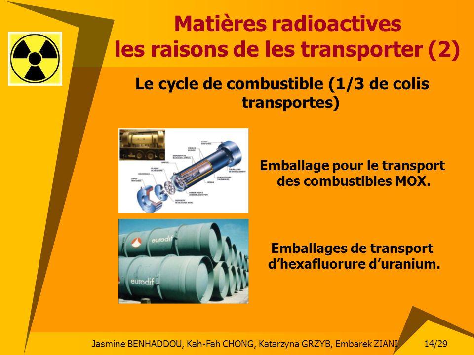 Matières radioactives les raisons de les transporter (2)