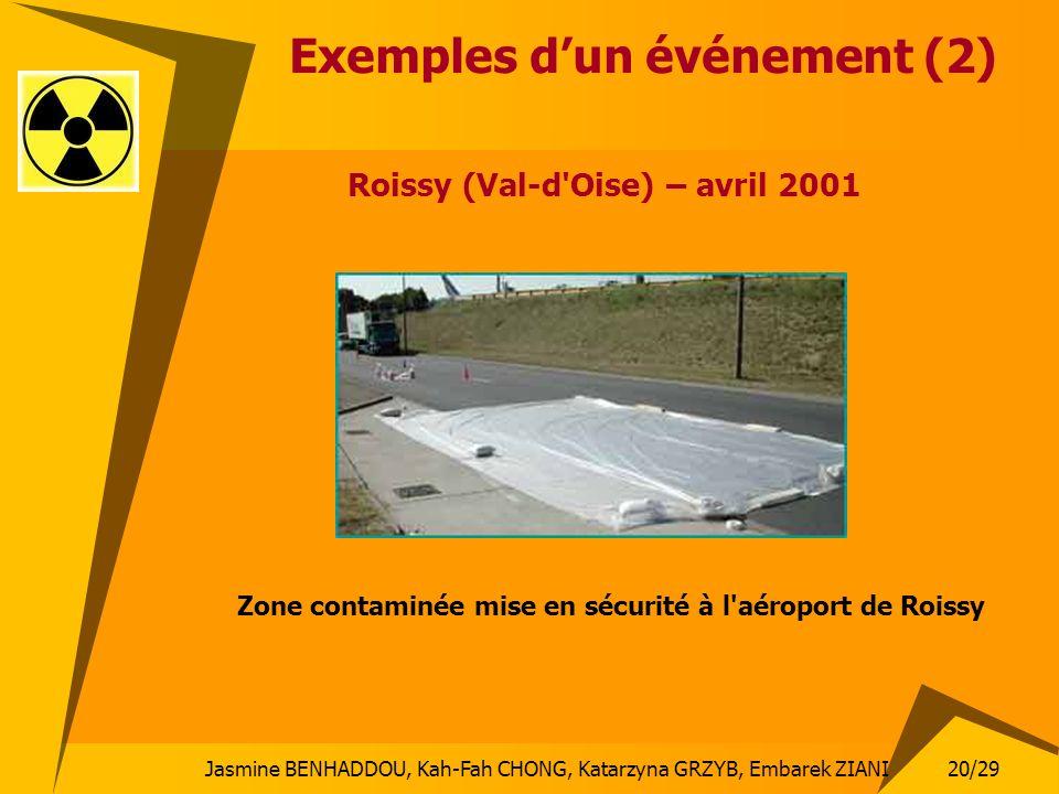Exemples d'un événement (2)