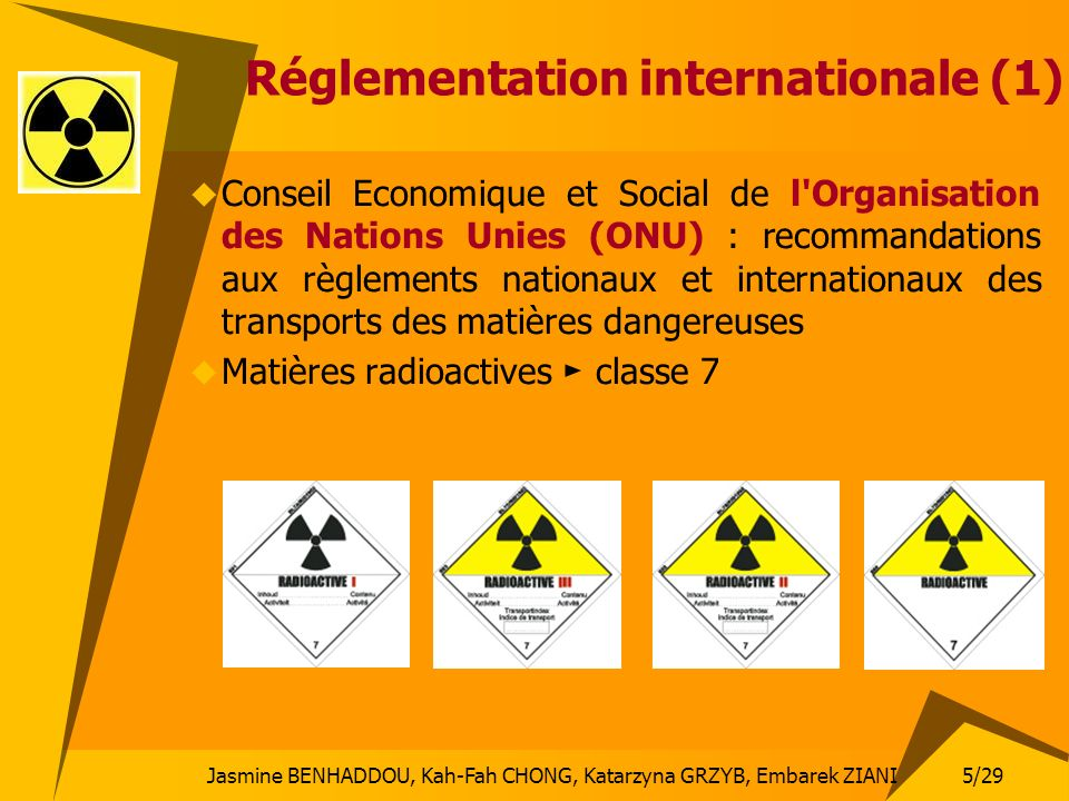 Réglementation internationale (1)