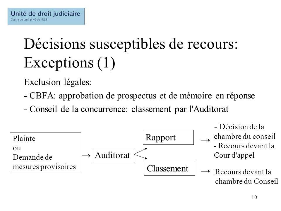 Décisions susceptibles de recours: Exceptions (1)