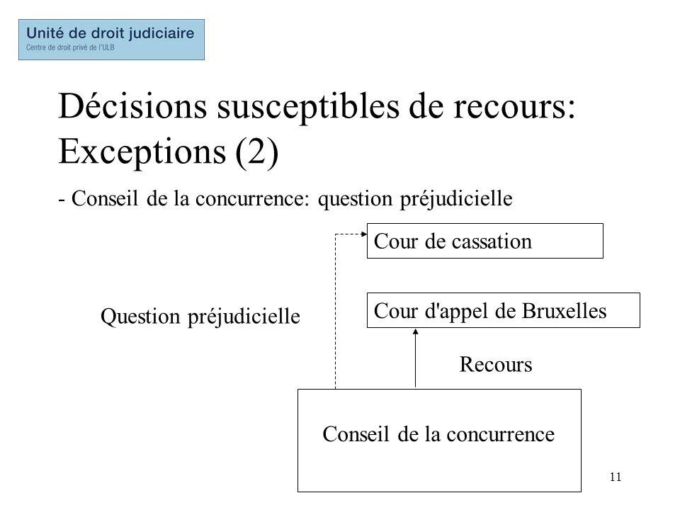 Décisions susceptibles de recours: Exceptions (2)