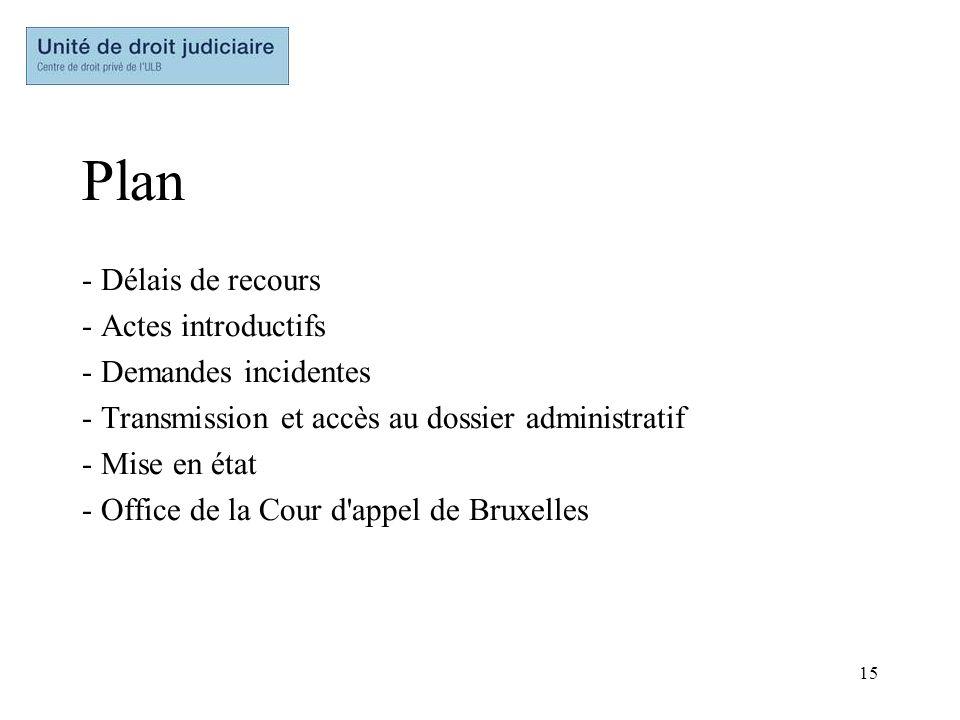Plan - Délais de recours - Actes introductifs - Demandes incidentes