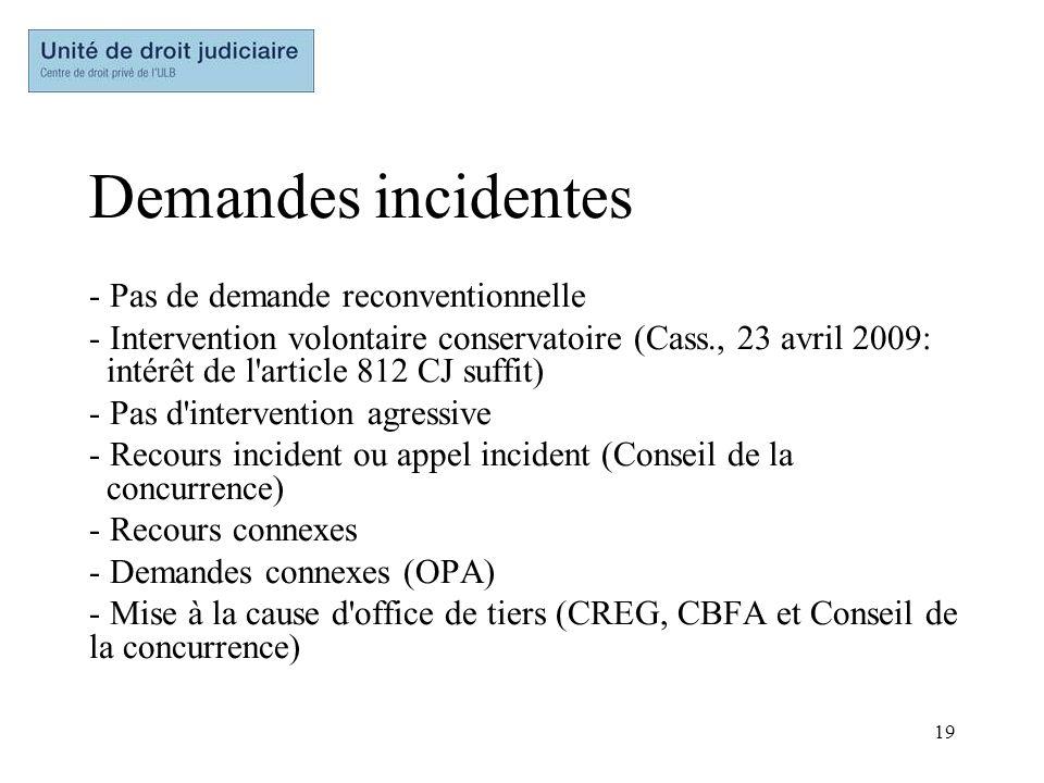 Demandes incidentes Pas de demande reconventionnelle