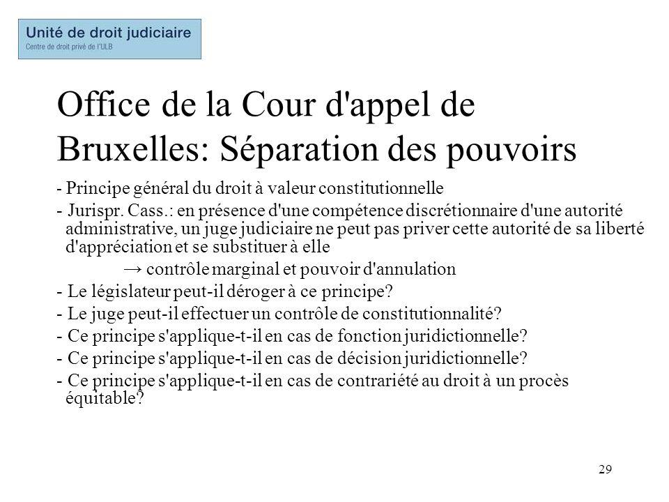 Office de la Cour d appel de Bruxelles: Séparation des pouvoirs