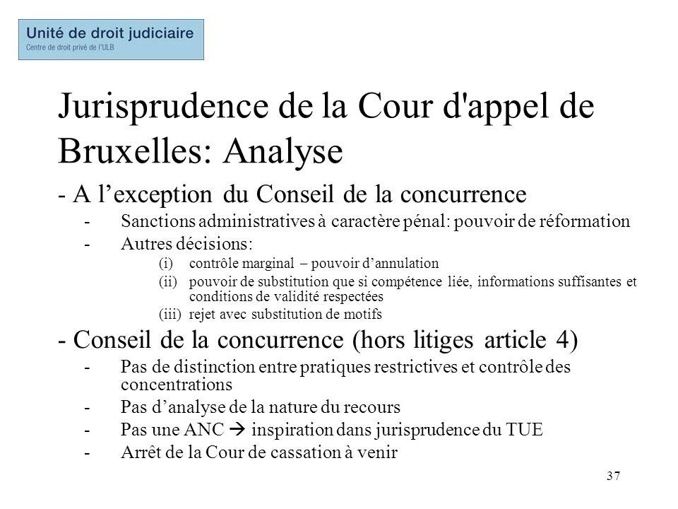 Jurisprudence de la Cour d appel de Bruxelles: Analyse