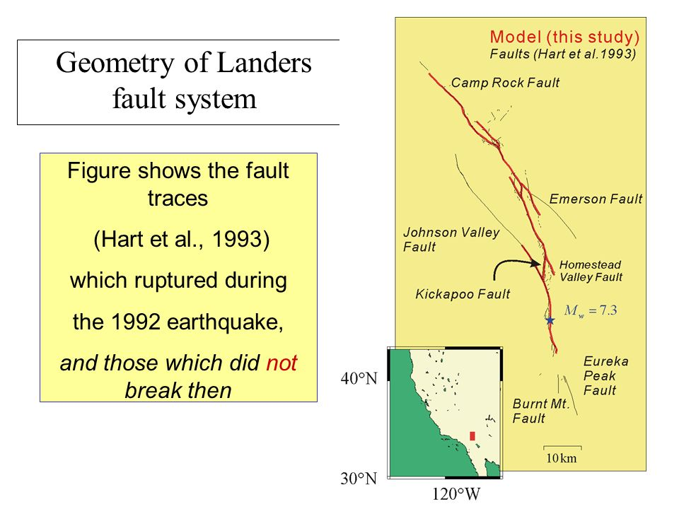 Geometry of Landers fault system