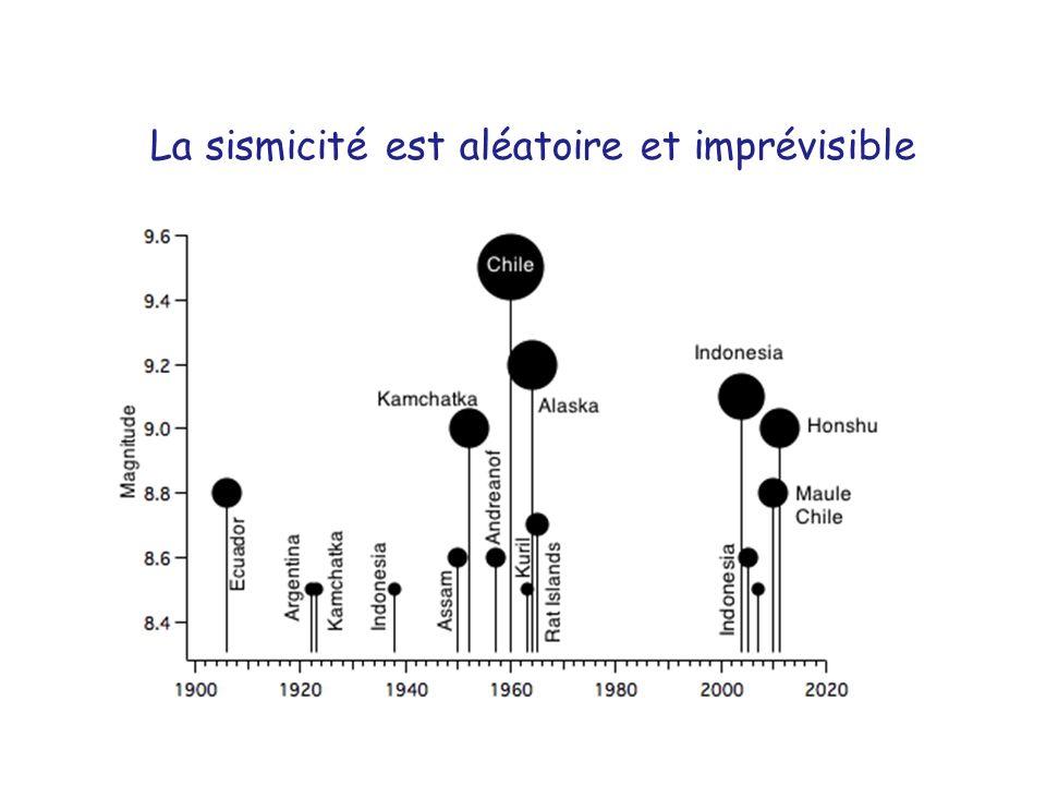 La sismicité est aléatoire et imprévisible