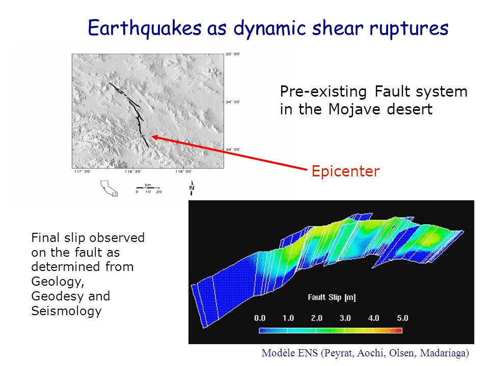 Earthquakes as dynamic shear ruptures