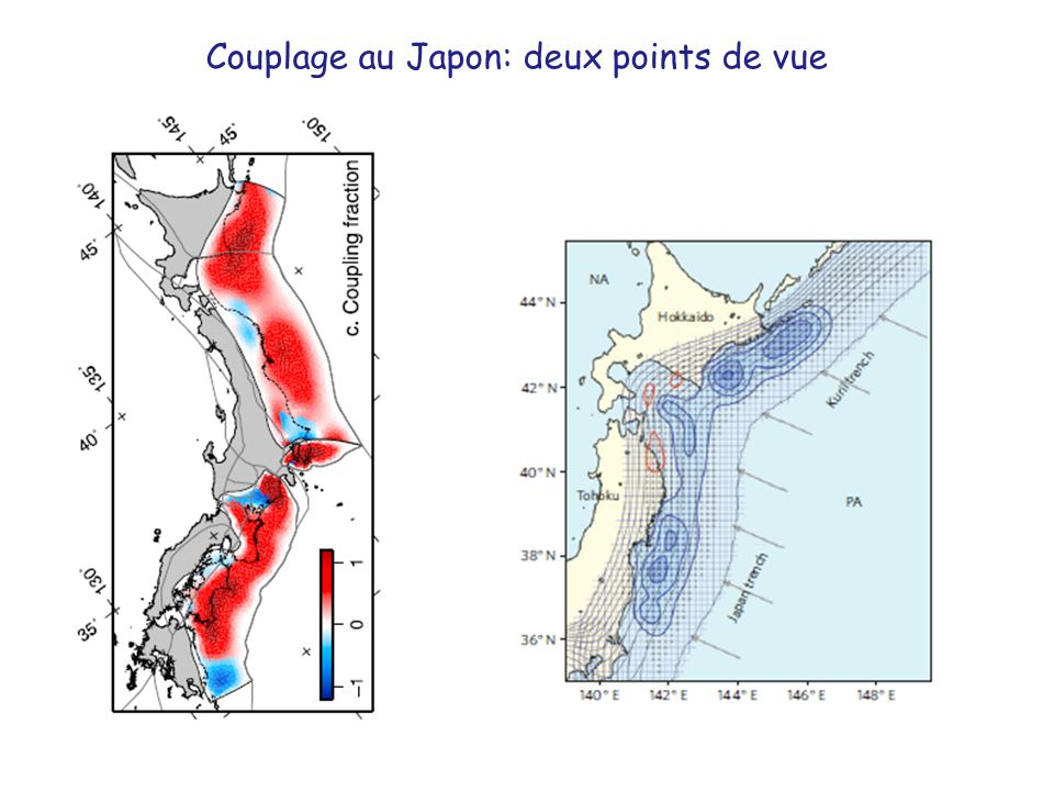 Couplage au Japon: deux points de vue
