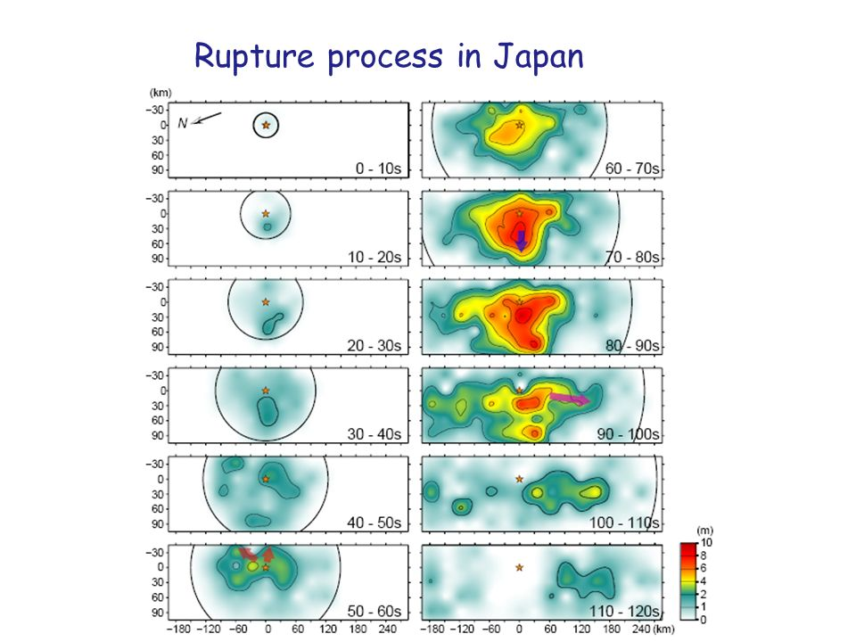 Rupture process in Japan
