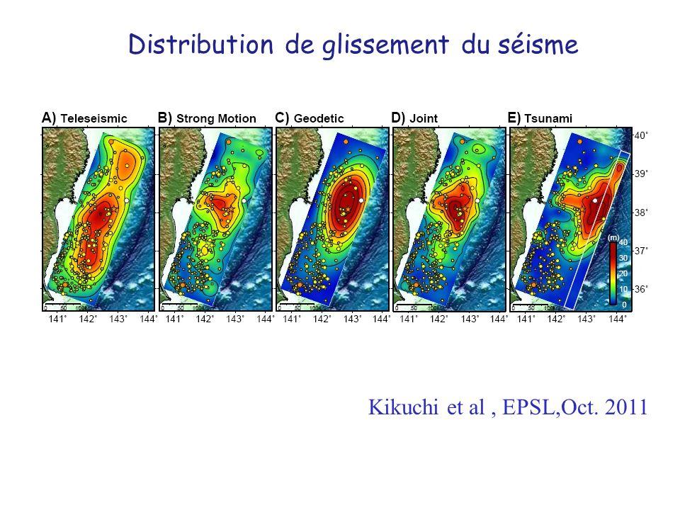 Distribution de glissement du séisme