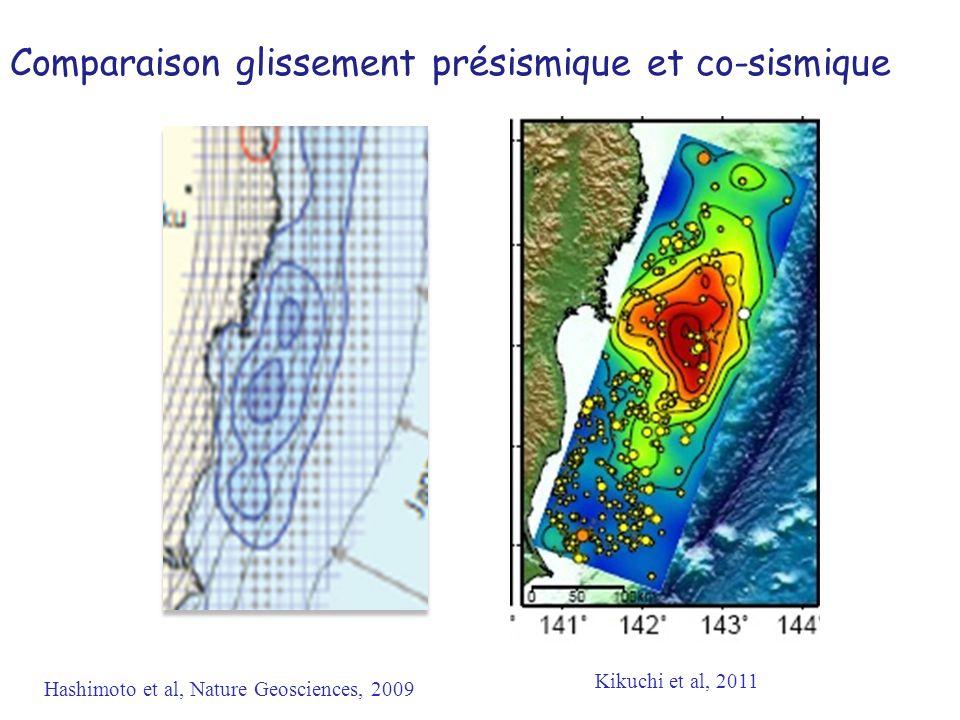 Comparaison glissement présismique et co-sismique