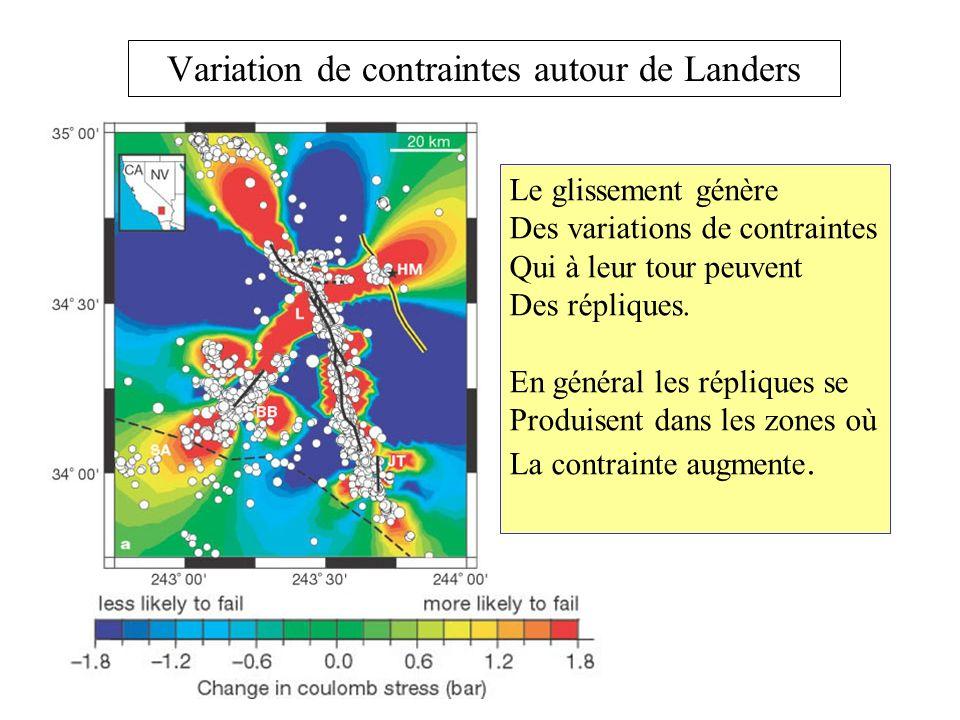 Variation de contraintes autour de Landers