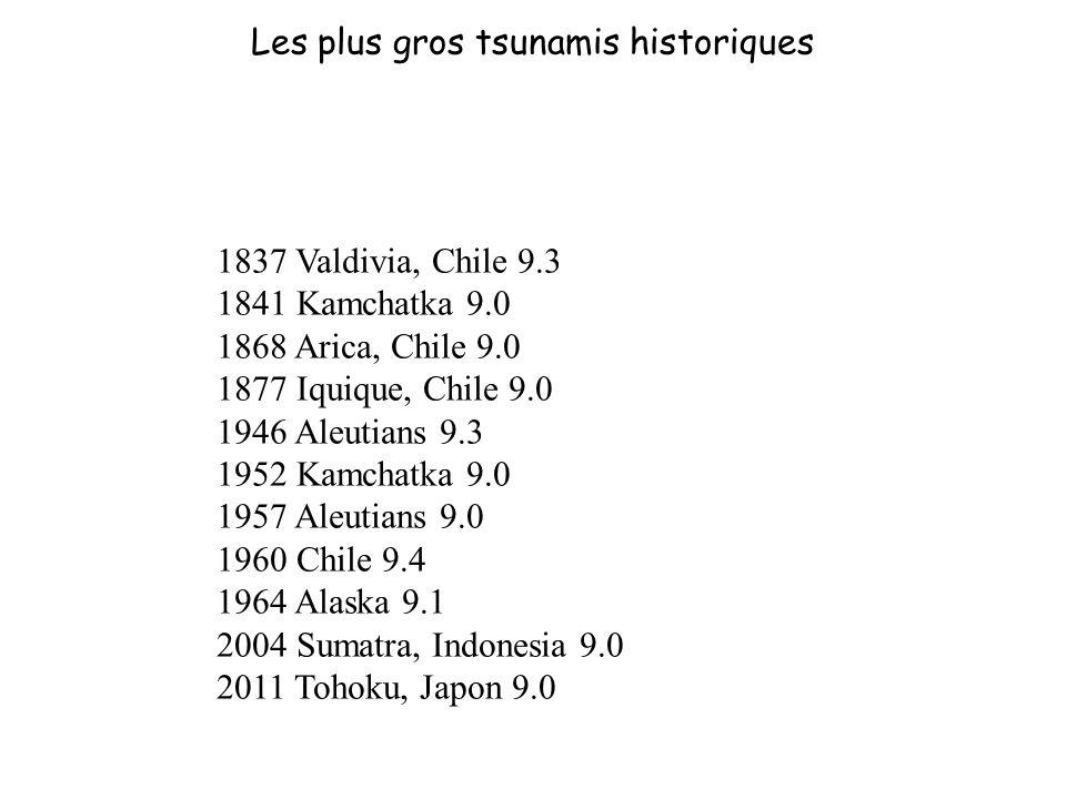 Les plus gros tsunamis historiques