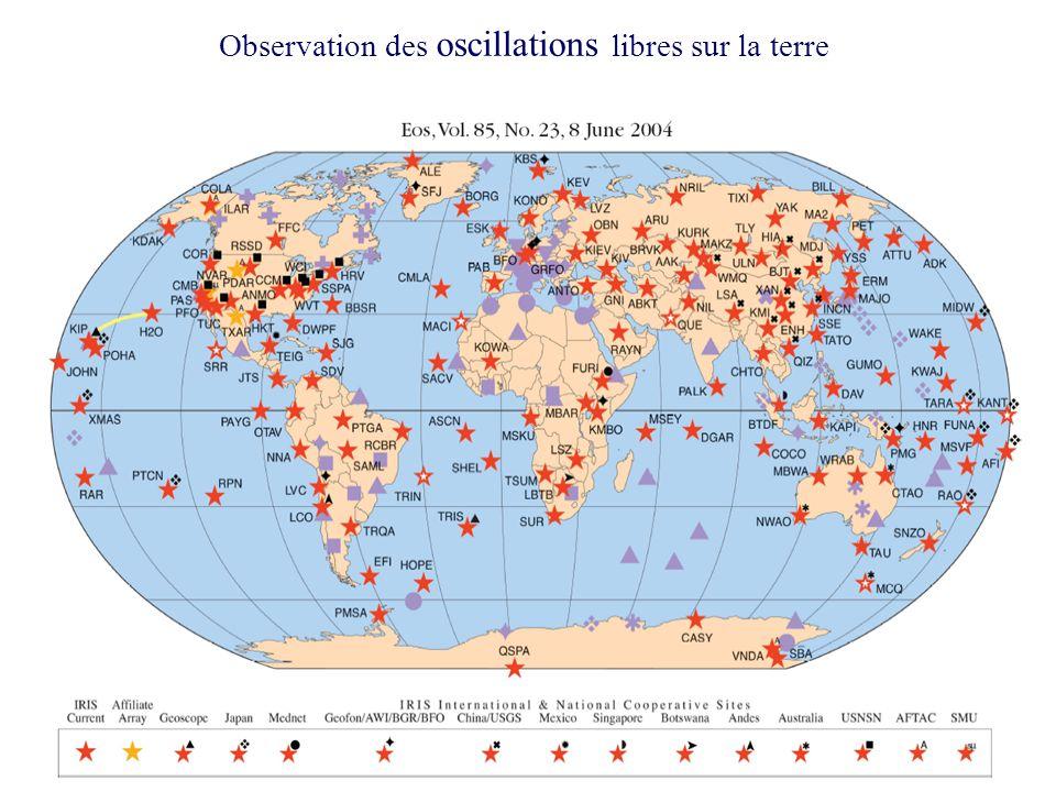 Observation des oscillations libres sur la terre