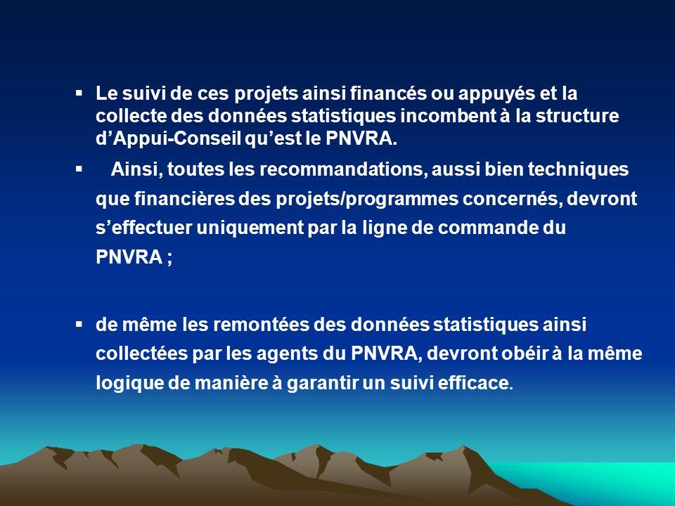 Le suivi de ces projets ainsi financés ou appuyés et la collecte des données statistiques incombent à la structure d'Appui-Conseil qu'est le PNVRA.