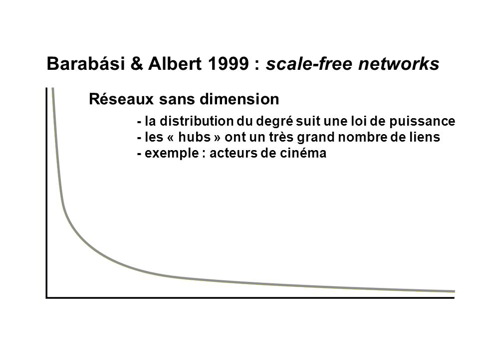 Barabási & Albert 1999 : scale-free networks