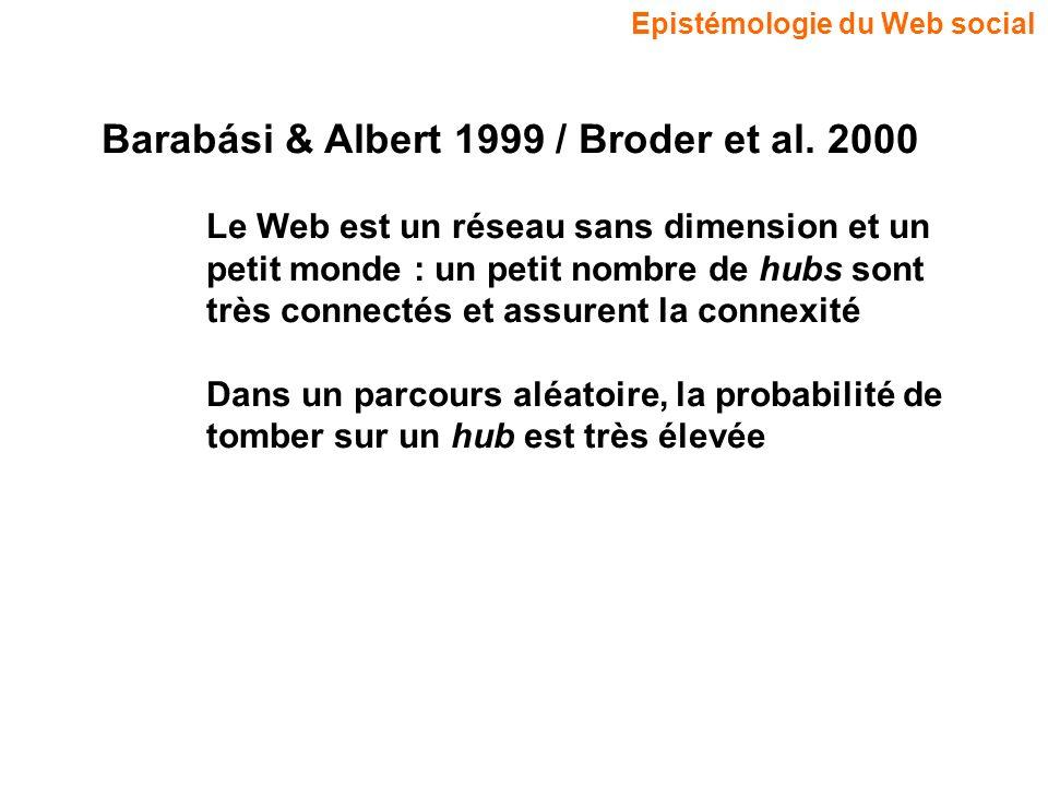Barabási & Albert 1999 / Broder et al. 2000