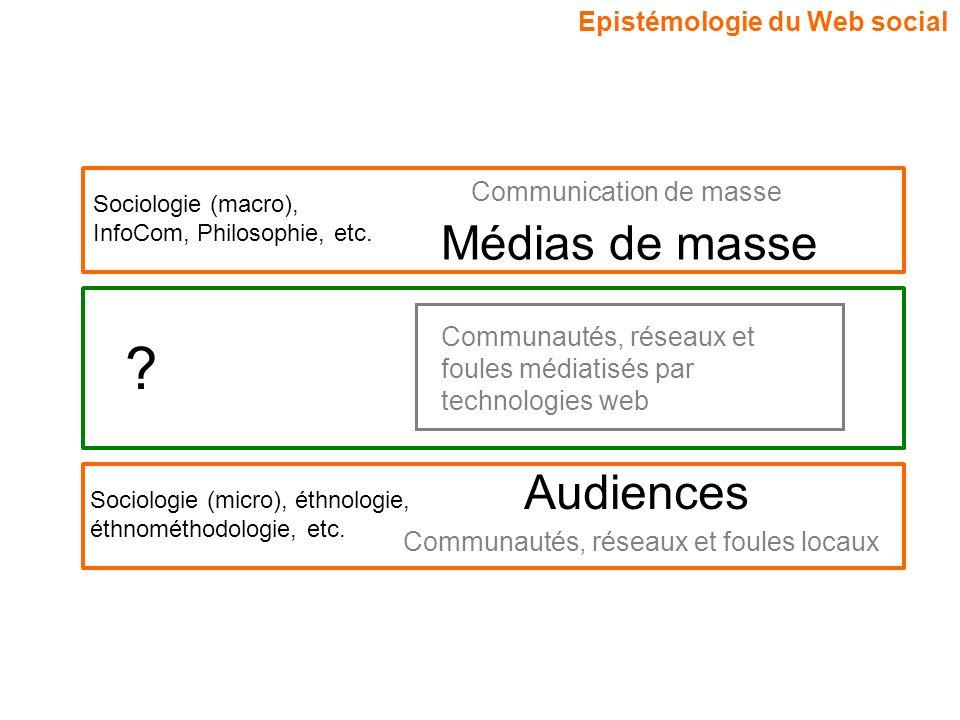 Médias de masse Audiences Communication de masse