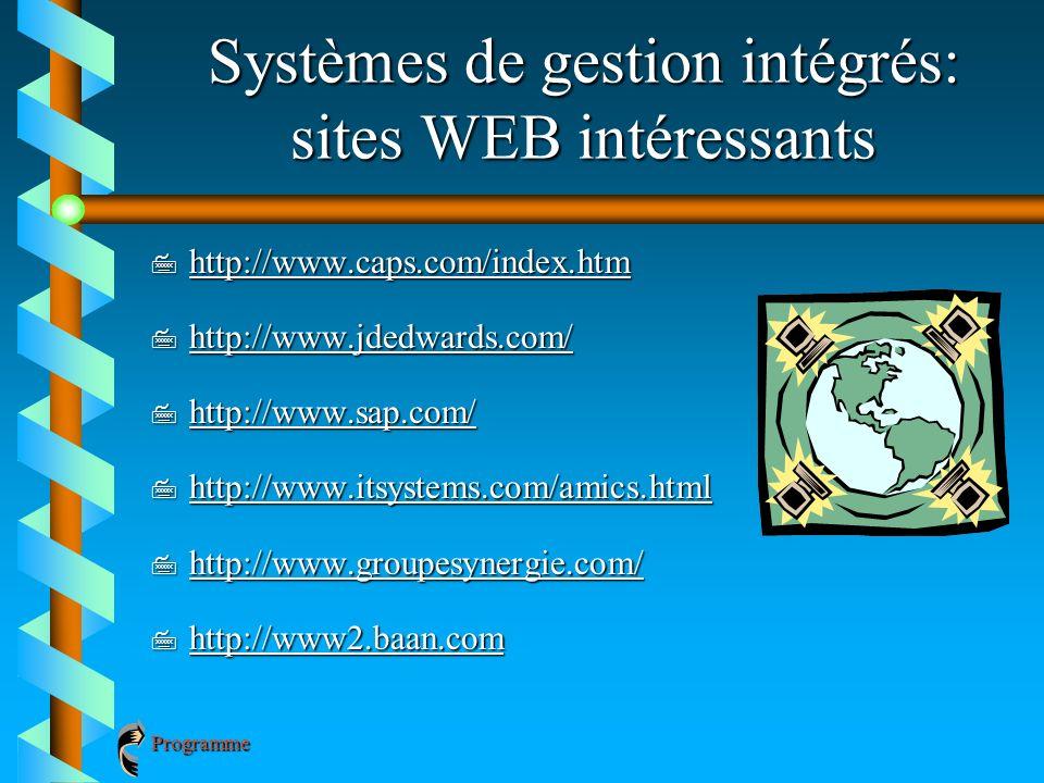 Systèmes de gestion intégrés: sites WEB intéressants